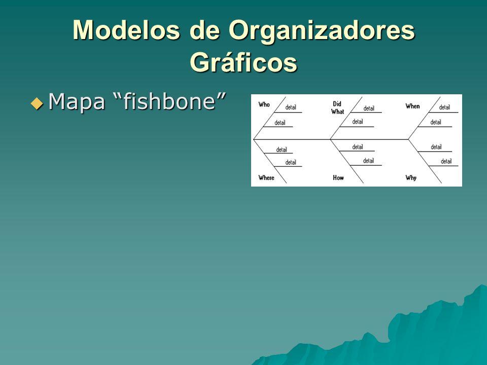 "Modelos de Organizadores Gráficos  Mapa ""fishbone"""