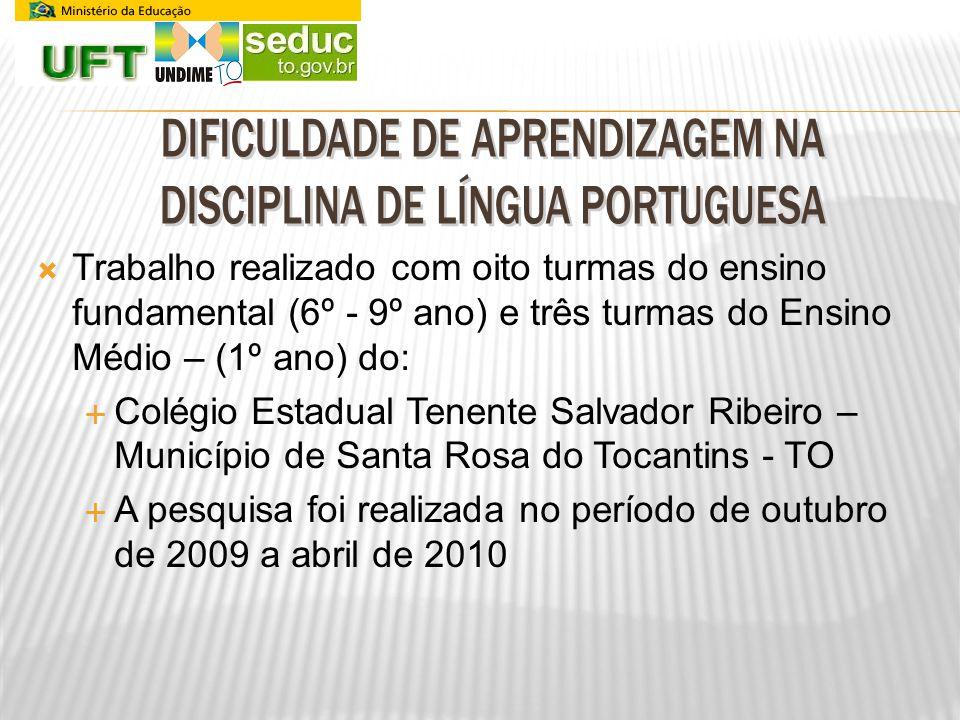  Trabalho realizado com oito turmas do ensino fundamental (6º - 9º ano) e três turmas do Ensino Médio – (1º ano) do:  Colégio Estadual Tenente Salvador Ribeiro – Município de Santa Rosa do Tocantins - TO  A pesquisa foi realizada no período de outubro de 2009 a abril de 2010