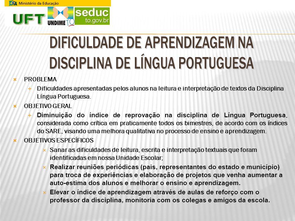  PROBLEMA  Dificuldades apresentadas pelos alunos na leitura e interpretação de textos da Disciplina Língua Portuguesa.