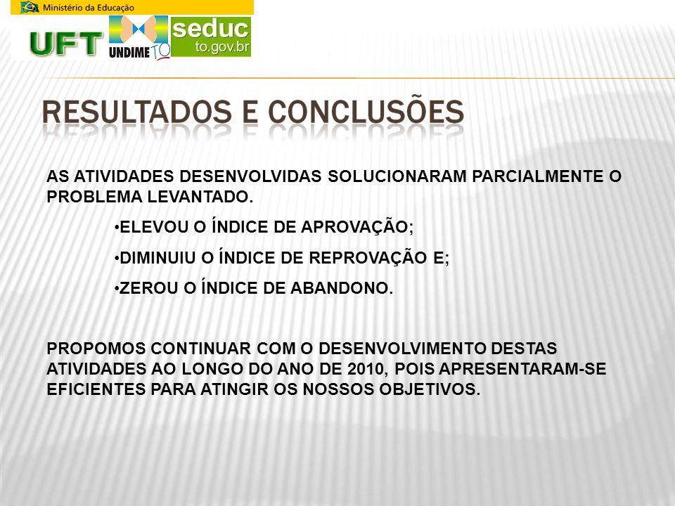 AS ATIVIDADES DESENVOLVIDAS SOLUCIONARAM PARCIALMENTE O PROBLEMA LEVANTADO.
