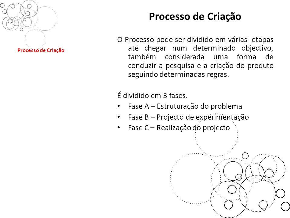 O Processo pode ser dividido em várias etapas até chegar num determinado objectivo, também considerada uma forma de conduzir a pesquisa e a criação do produto seguindo determinadas regras.