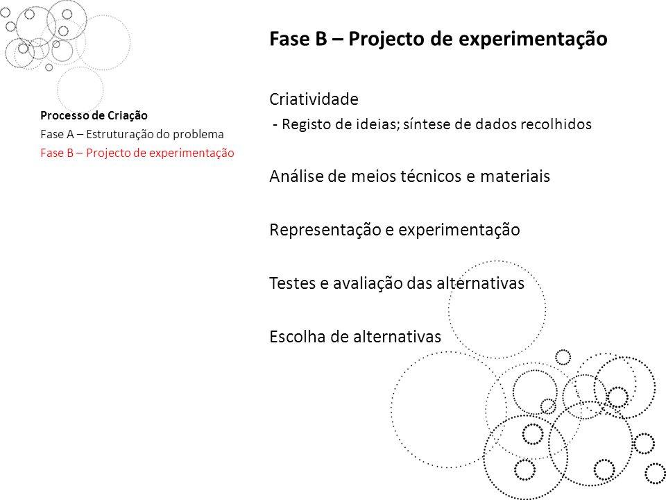 Fase B – Projecto de experimentação Criatividade - Registo de ideias; síntese de dados recolhidos Análise de meios técnicos e materiais Representação e experimentação Testes e avaliação das alternativas Escolha de alternativas Processo de Criação Fase A – Estruturação do problema Fase B – Projecto de experimentação