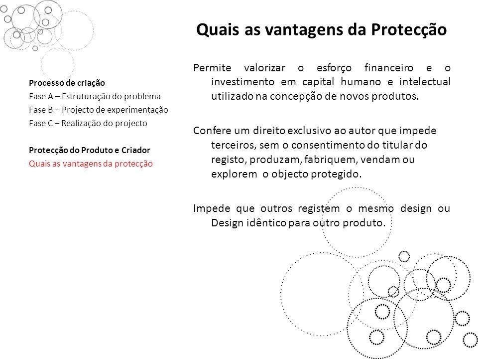 Quais as vantagens da Protecção Permite valorizar o esforço financeiro e o investimento em capital humano e intelectual utilizado na concepção de novos produtos.
