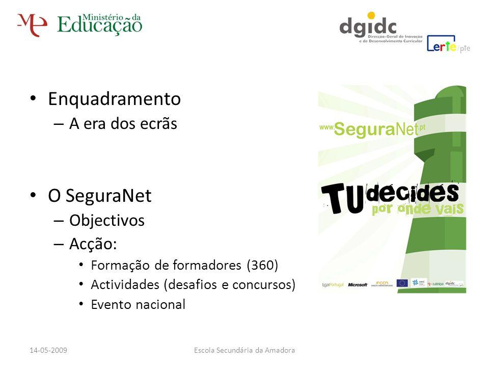 Enquadramento – A era dos ecrãs O SeguraNet – Objectivos – Acção: Formação de formadores (360) Actividades (desafios e concursos) Evento nacional Escola Secundária da Amadora14-05-2009