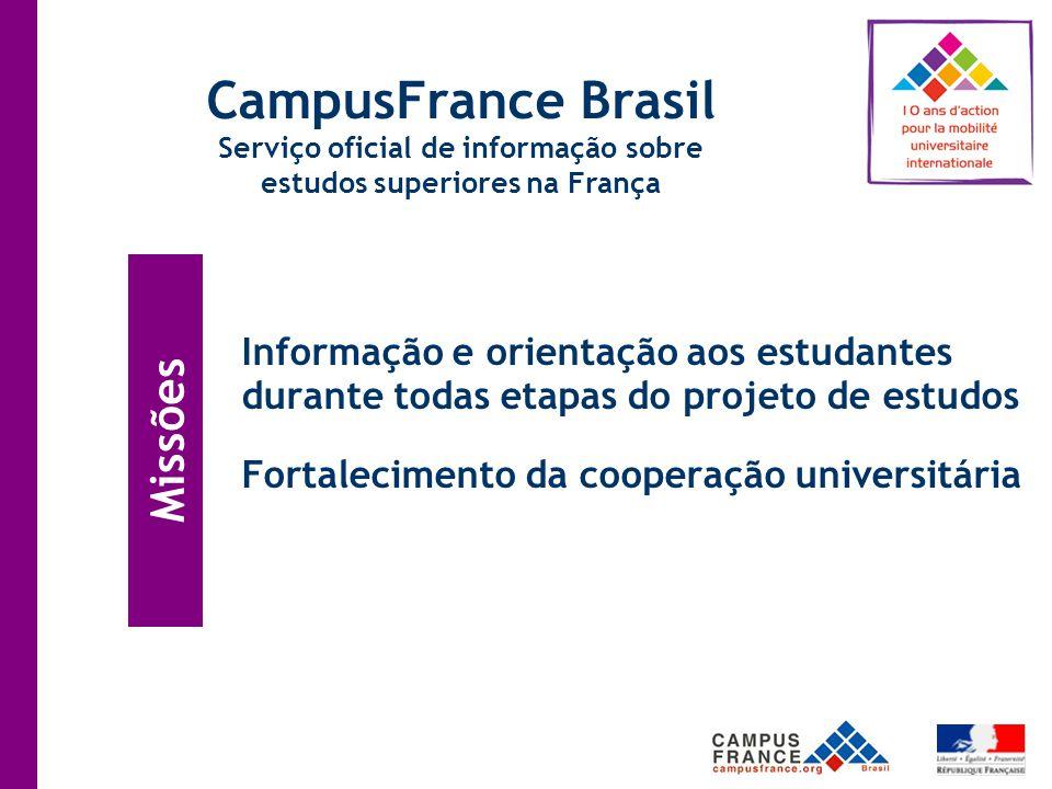 CampusFrance Brasil Serviço oficial de informação sobre estudos superiores na França Informação e orientação aos estudantes durante todas etapas do projeto de estudos Fortalecimento da cooperação universitária Missões