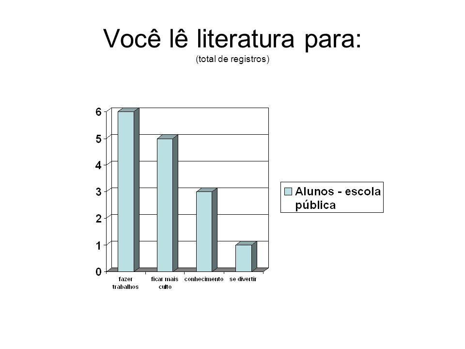 Você lê literatura para: (total de registros)