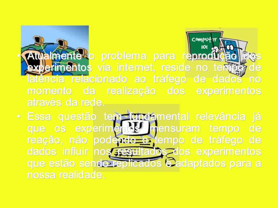 Atualmente o problema para reprodução dos experimentos via internet, reside no tempo de latência relacionado ao tráfego de dados no momento da realização dos experimentos através da rede.Atualmente o problema para reprodução dos experimentos via internet, reside no tempo de latência relacionado ao tráfego de dados no momento da realização dos experimentos através da rede.