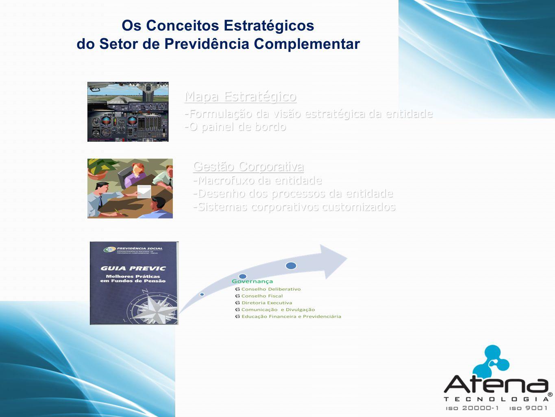 Os Conceitos Estratégicos do Setor de Previdência Complementar Gestão Corporativa -Macrofuxo da entidade -Desenho dos processos da entidade -Sistemas