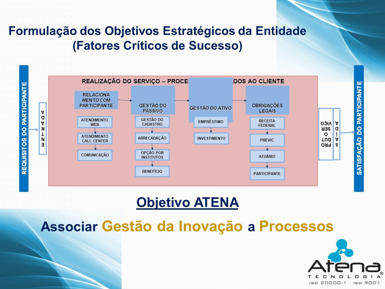 Formulação dos Objetivos Estratégicos da Entidade (Fatores Críticos de Sucesso) Objetivo ATENA Associar Gestão da Inovação a Processos SATISFAÇÃO DO P