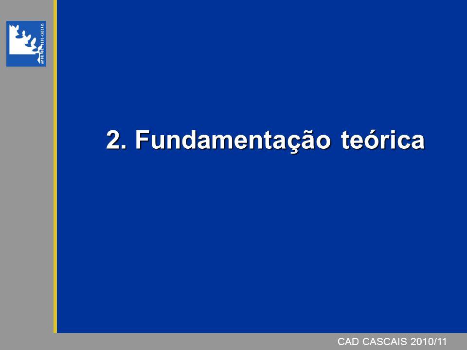 CAD CASCAIS 2006/07CAD CASCAIS 2010/11 2. Fundamentação teórica