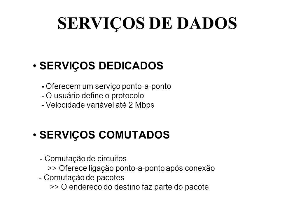 SERVIÇOS DE DADOS SERVIÇOS DEDICADOS - Oferecem um serviço ponto-a-ponto - O usuário define o protocolo - Velocidade variável até 2 Mbps SERVIÇOS COMUTADOS - Comutação de circuitos >> Oferece ligação ponto-a-ponto após conexão - Comutação de pacotes >> O endereço do destino faz parte do pacote