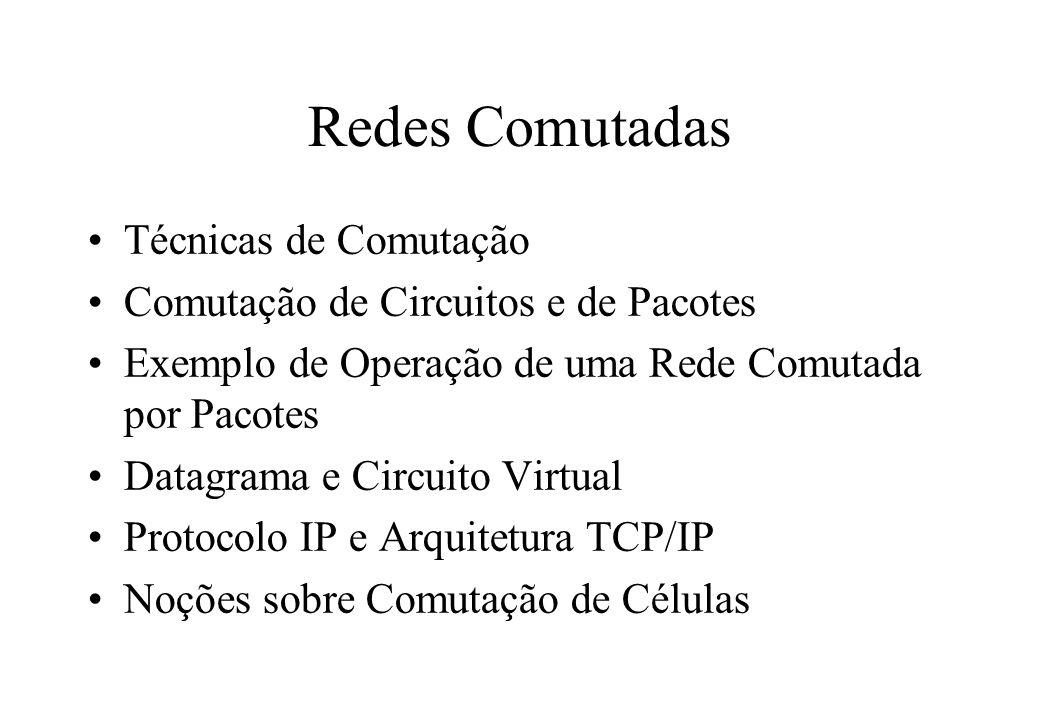 Redes Comutadas Técnicas de Comutação Comutação de Circuitos e de Pacotes Exemplo de Operação de uma Rede Comutada por Pacotes Datagrama e Circuito Virtual Protocolo IP e Arquitetura TCP/IP Noções sobre Comutação de Células