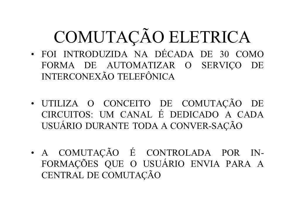 COMUTAÇÃO ELETRICA FOI INTRODUZIDA NA DÉCADA DE 30 COMO FORMA DE AUTOMATIZAR O SERVIÇO DE INTERCONEXÃO TELEFÔNICA UTILIZA O CONCEITO DE COMUTAÇÃO DE CIRCUITOS: UM CANAL É DEDICADO A CADA USUÁRIO DURANTE TODA A CONVER-SAÇÃO A COMUTAÇÃO É CONTROLADA POR IN- FORMAÇÕES QUE O USUÁRIO ENVIA PARA A CENTRAL DE COMUTAÇÃO