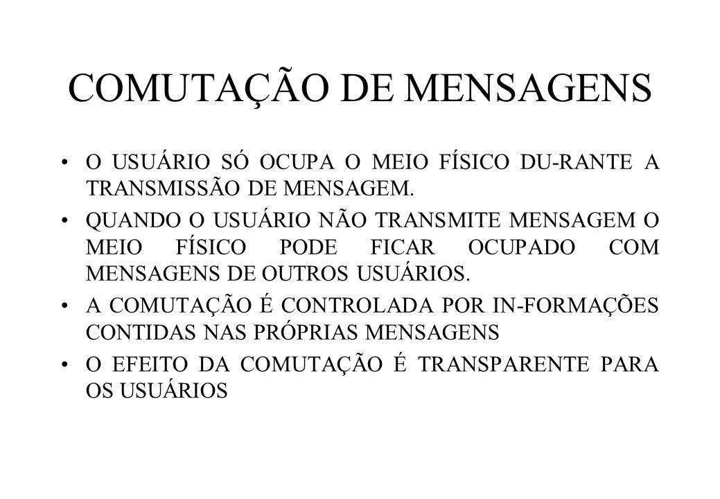 COMUTAÇÃO DE MENSAGENS O USUÁRIO SÓ OCUPA O MEIO FÍSICO DU-RANTE A TRANSMISSÃO DE MENSAGEM.
