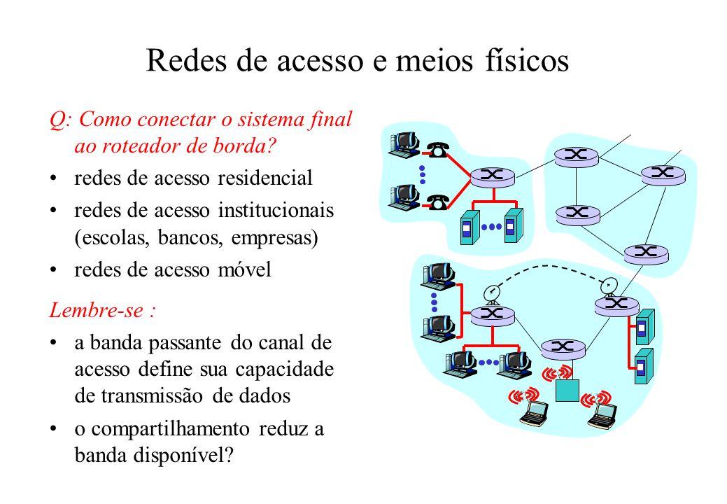 Redes de acesso e meios físicos Q: Como conectar o sistema final ao roteador de borda.