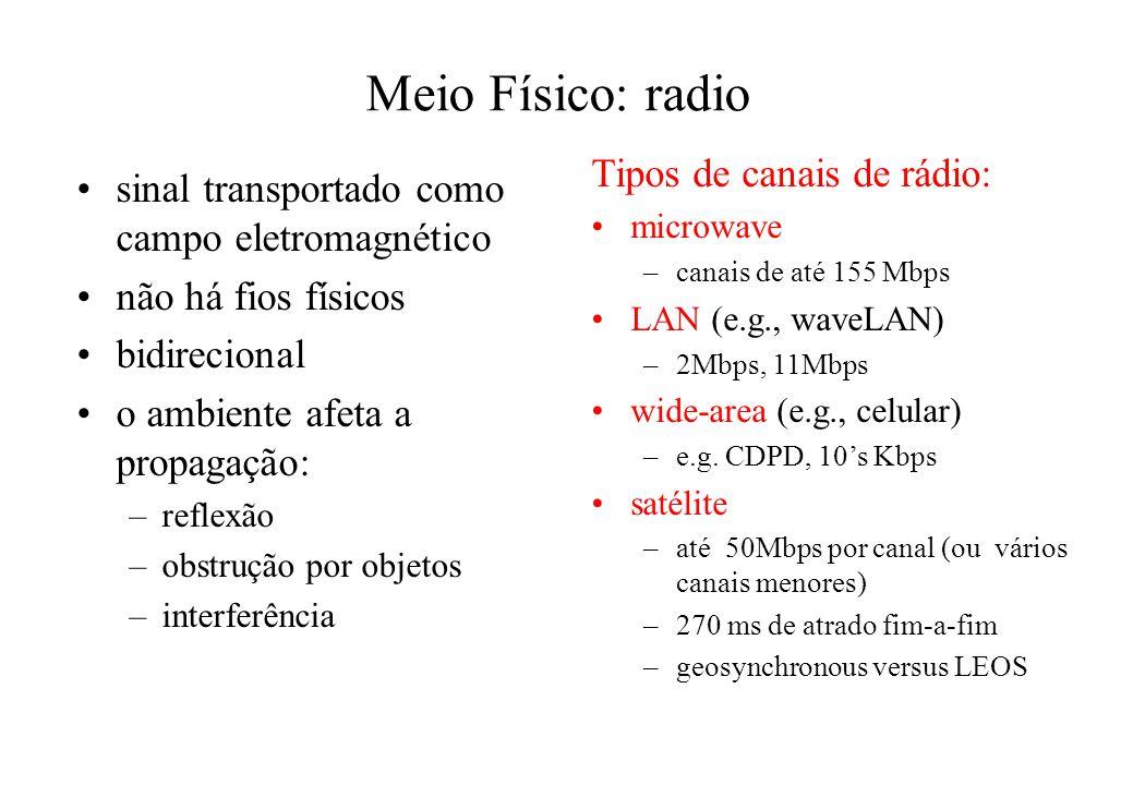 Meio Físico: radio sinal transportado como campo eletromagnético não há fios físicos bidirecional o ambiente afeta a propagação: –reflexão –obstrução por objetos –interferência Tipos de canais de rádio: microwave –canais de até 155 Mbps LAN (e.g., waveLAN) –2Mbps, 11Mbps wide-area (e.g., celular) –e.g.