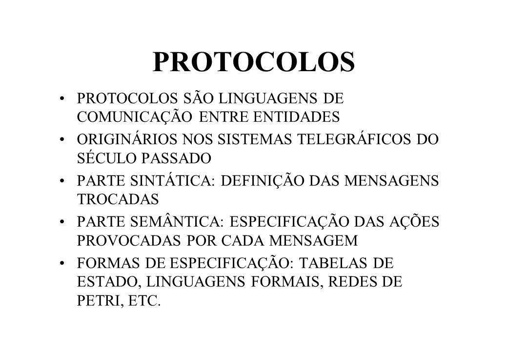 PROTOCOLOS PROTOCOLOS SÃO LINGUAGENS DE COMUNICAÇÃO ENTRE ENTIDADES ORIGINÁRIOS NOS SISTEMAS TELEGRÁFICOS DO SÉCULO PASSADO PARTE SINTÁTICA: DEFINIÇÃO DAS MENSAGENS TROCADAS PARTE SEMÂNTICA: ESPECIFICAÇÃO DAS AÇÕES PROVOCADAS POR CADA MENSAGEM FORMAS DE ESPECIFICAÇÃO: TABELAS DE ESTADO, LINGUAGENS FORMAIS, REDES DE PETRI, ETC.