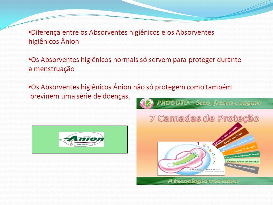 Diferença entre os Absorventes higiênicos e os Absorventes higiênicos Ânion Os Absorventes higiênicos normais só servem para proteger durante a menstruação Os Absorventes higiênicos Ânion não só protegem como também previnem uma série de doenças.