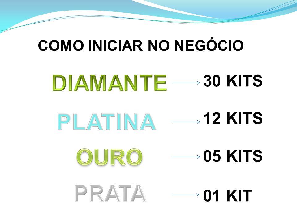 COMO INICIAR NO NEGÓCIO 30 KITS 12 KITS 05 KITS 01 KIT