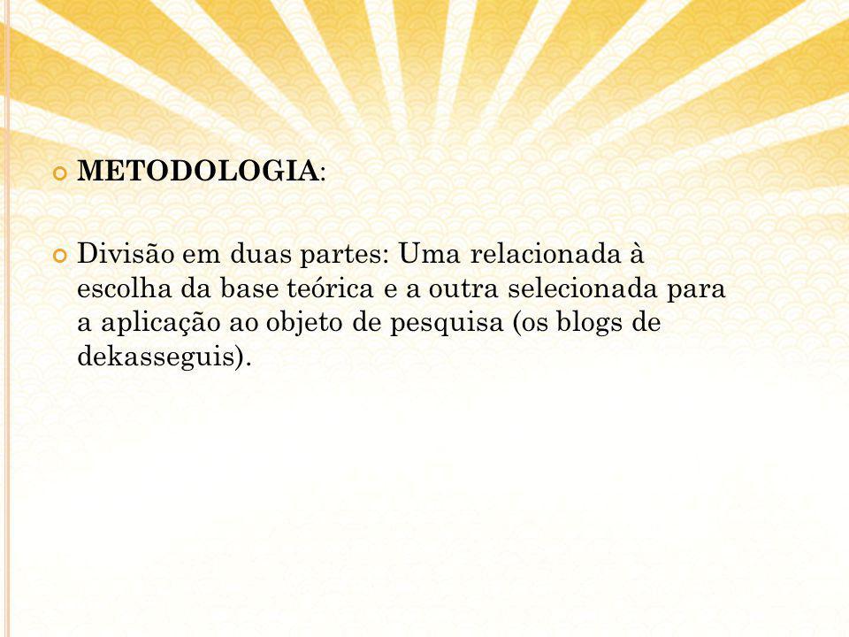 METODOLOGIA : Divisão em duas partes: Uma relacionada à escolha da base teórica e a outra selecionada para a aplicação ao objeto de pesquisa (os blogs de dekasseguis).