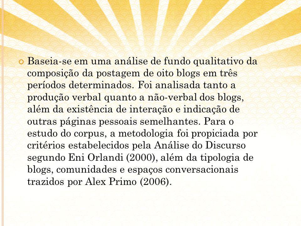 Baseia-se em uma análise de fundo qualitativo da composição da postagem de oito blogs em três períodos determinados.