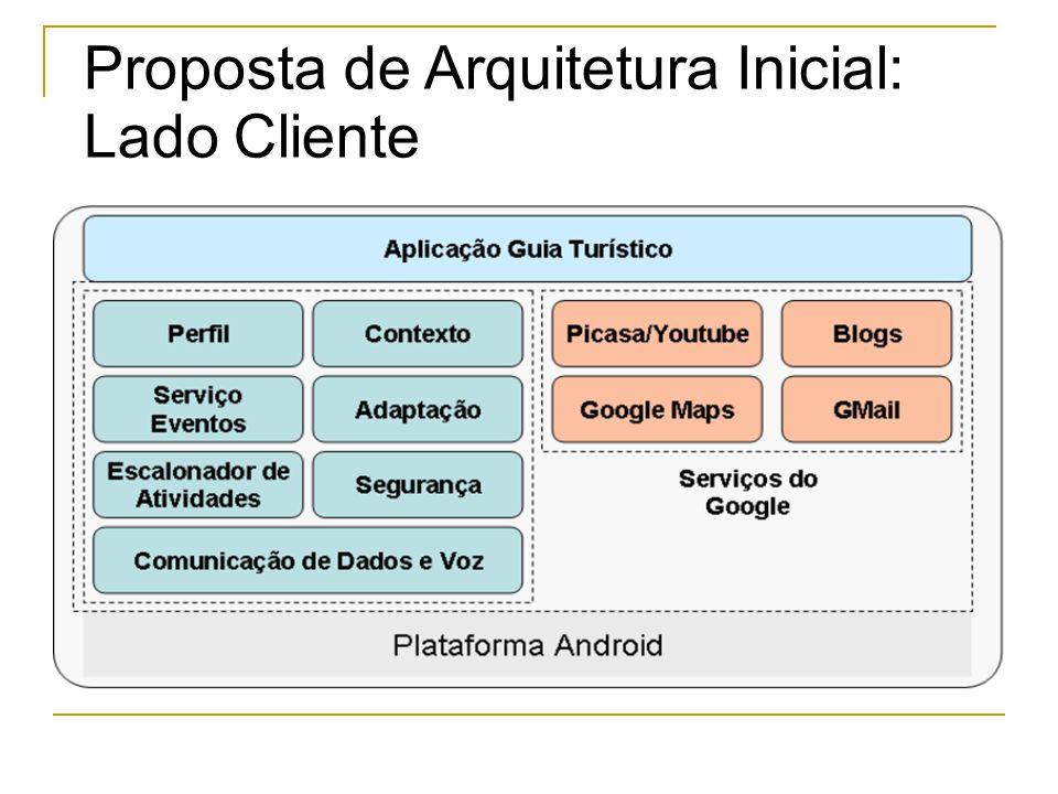 Proposta de Arquitetura Inicial: Lado Cliente