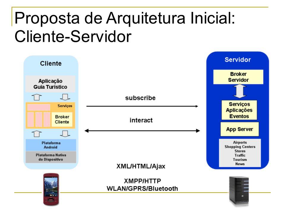 Proposta de Arquitetura Inicial: Cliente-Servidor