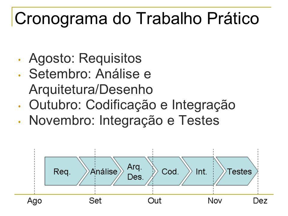 Cronograma do Trabalho Prático Agosto: Requisitos Setembro: Análise e Arquitetura/Desenho Outubro: Codificação e Integração Novembro: Integração e Testes