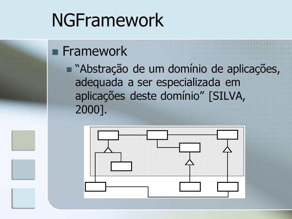 NGFramework Framework Abstração de um domínio de aplicações, adequada a ser especializada em aplicações deste domínio [SILVA, 2000].