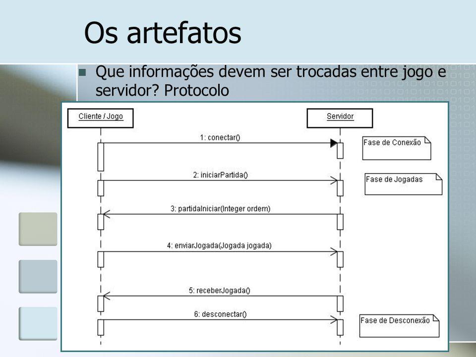 Os artefatos Que informações devem ser trocadas entre jogo e servidor? Protocolo