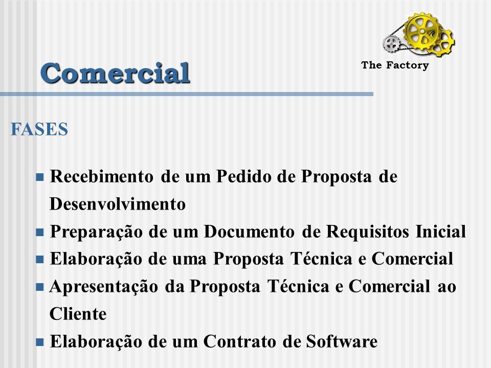 Comercial The Factory FASES Recebimento de um Pedido de Proposta de Desenvolvimento Preparação de um Documento de Requisitos Inicial Elaboração de uma Proposta Técnica e Comercial Apresentação da Proposta Técnica e Comercial ao Cliente Elaboração de um Contrato de Software