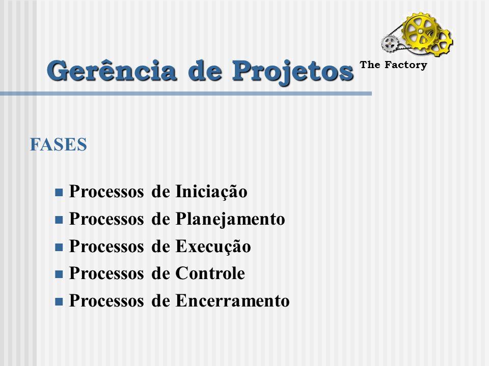 Gerência de Projetos The Factory FASES Processos de Iniciação Processos de Planejamento Processos de Execução Processos de Controle Processos de Encerramento
