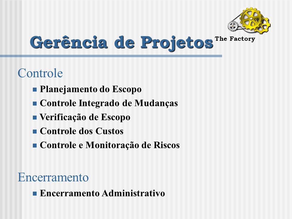 Gerência de Projetos The Factory Encerramento Encerramento Administrativo Controle Planejamento do Escopo Controle Integrado de Mudanças Verificação de Escopo Controle dos Custos Controle e Monitoração de Riscos