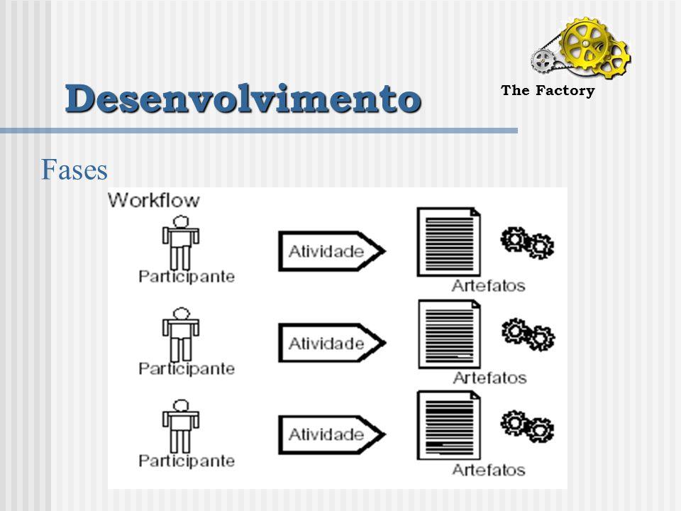Desenvolvimento The Factory Fases