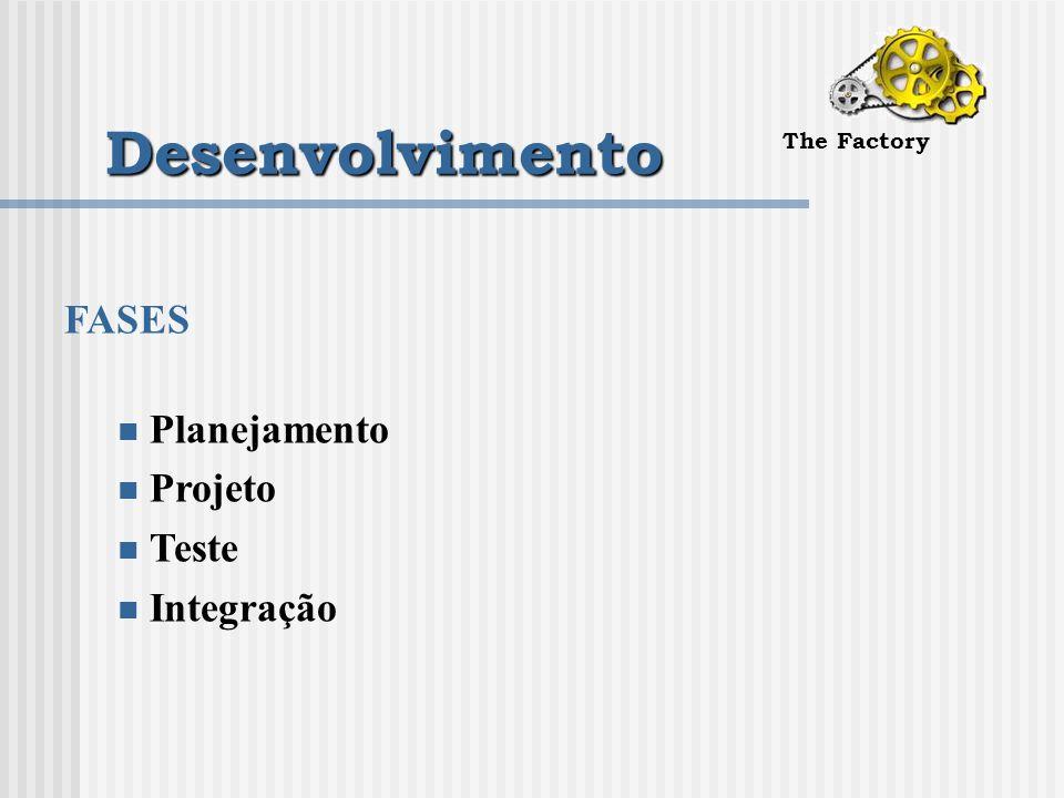 Desenvolvimento The Factory FASES Planejamento Projeto Teste Integração