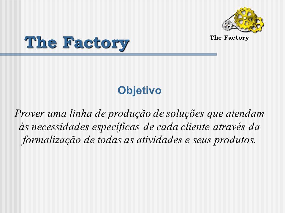 The Factory Objetivo Prover uma linha de produção de soluções que atendam às necessidades específicas de cada cliente através da formalização de todas as atividades e seus produtos.