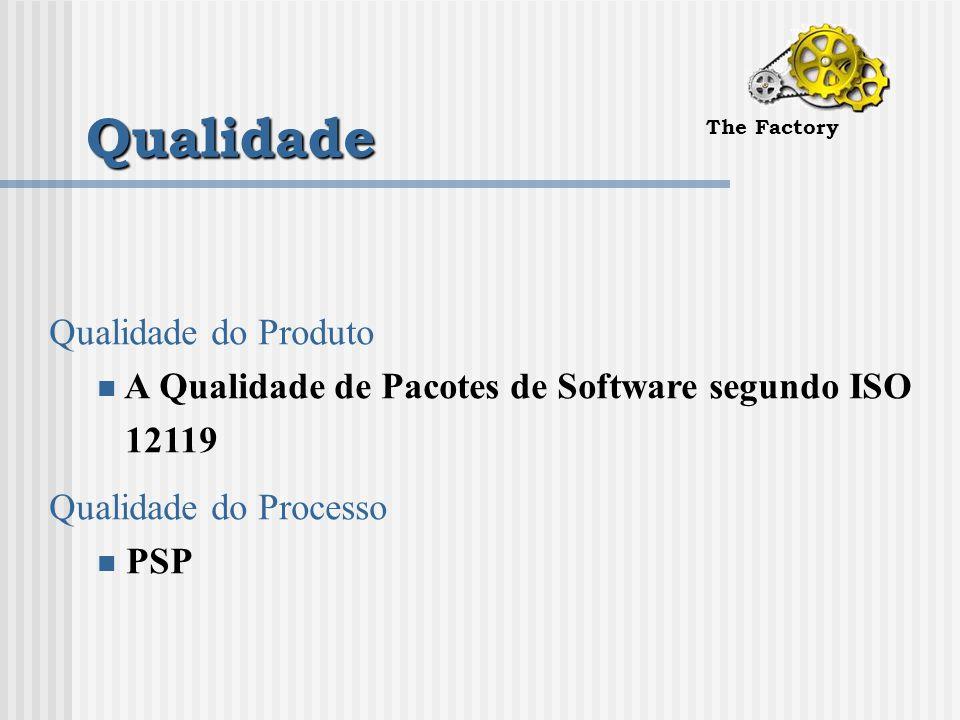 Qualidade The Factory Qualidade do Produto A Qualidade de Pacotes de Software segundo ISO 12119 Qualidade do Processo PSP