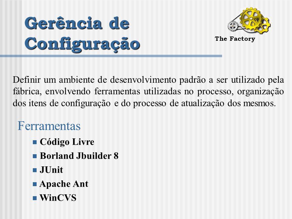 Gerência de Configuração The Factory Ferramentas Código Livre Borland Jbuilder 8 JUnit Apache Ant WinCVS Definir um ambiente de desenvolvimento padrão a ser utilizado pela fábrica, envolvendo ferramentas utilizadas no processo, organização dos itens de configuração e do processo de atualização dos mesmos.