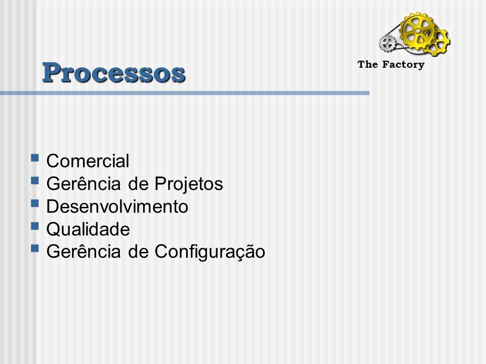 Processos The Factory  Comercial  Gerência de Projetos  Desenvolvimento  Qualidade  Gerência de Configuração