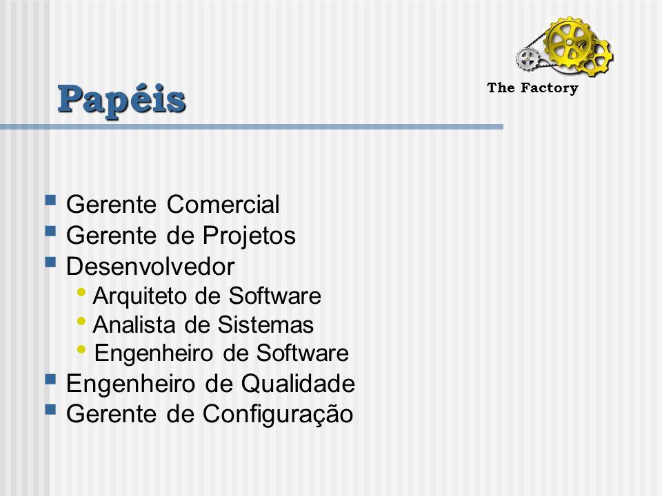 Papéis The Factory  Gerente Comercial  Gerente de Projetos  Desenvolvedor Arquiteto de Software Analista de Sistemas Engenheiro de Software  Engenheiro de Qualidade  Gerente de Configuração