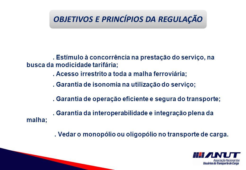 OBJETIVOS E PRINCÍPIOS DA REGULAÇÃO.