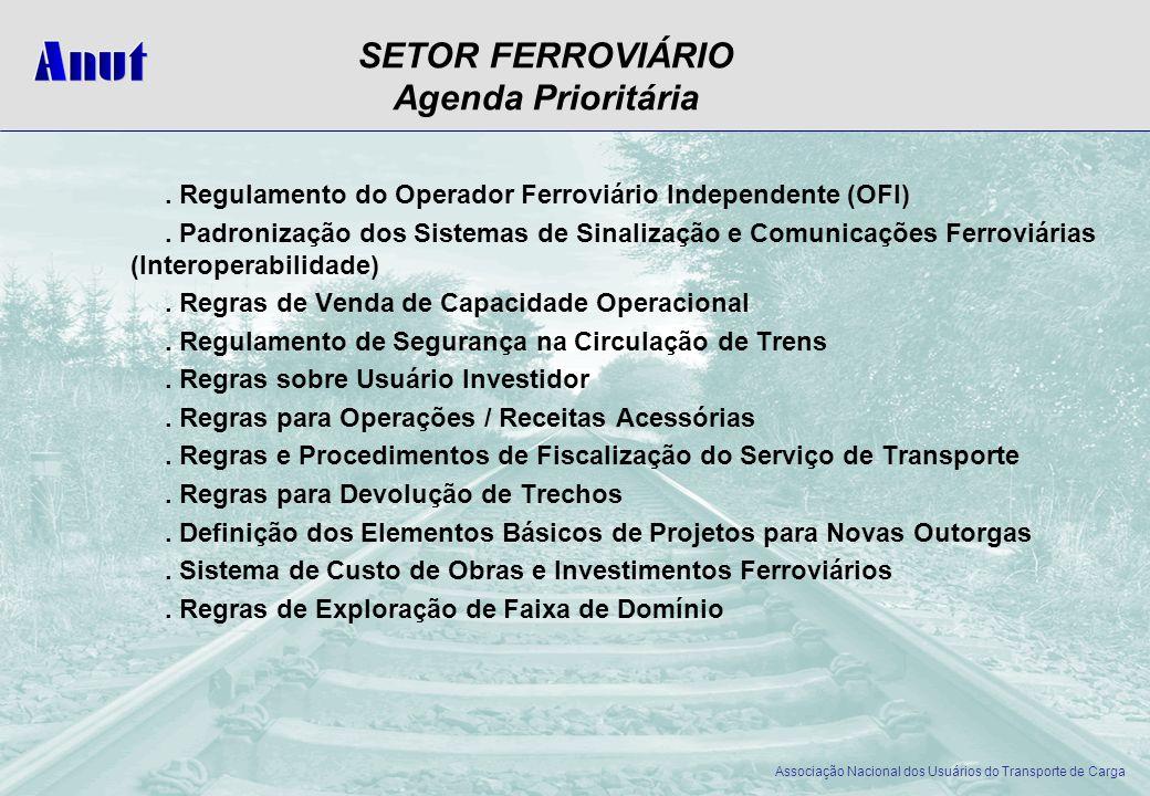 Associação Nacional dos Usuários do Transporte de Carga.