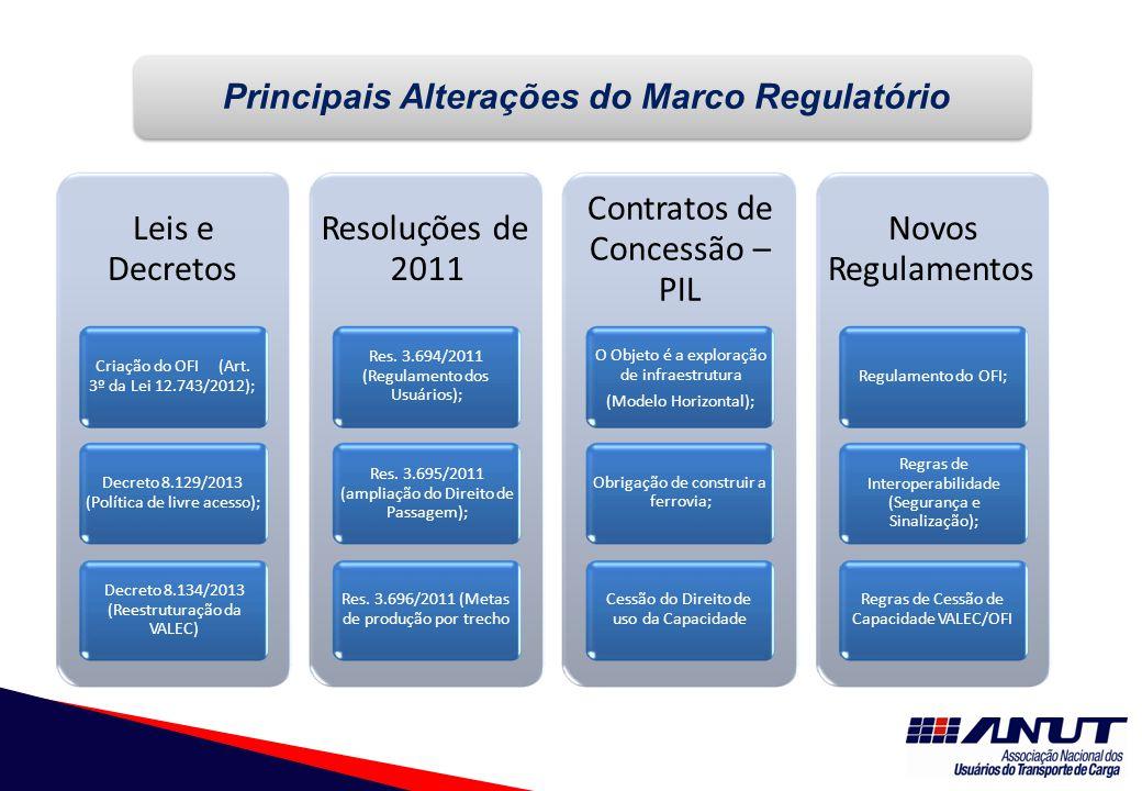 Leis e Decretos Criação do OFI(Art.