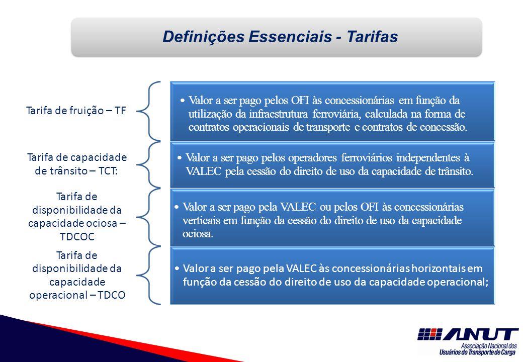 Tarifa de fruição – TF Valor a ser pago pelos OFI às concessionárias em função da utilização da infraestrutura ferroviária, calculada na forma dos contratos operacionais de transporte e contratos de concessão; Valor a ser pago pelos operadores ferroviários independentes à VALEC pela cessão do direito de uso da capacidade de trânsito; Tarifa de capacidade de trânsito – TCT: Tarifa de disponibilidade da capacidade ociosa – TDCOC Tarifa de disponibilidade da capacidade operacional – TDCO Valor a ser pago pela VALEC ou pelos OFI às concessionárias verticais em função da cessão do direito de uso da capacidade ociosa; Valor a ser pago pela VALEC às concessionárias horizontais em função da cessão do direito de uso da capacidade operacional; Valor a ser pago pelos OFI às concessionárias em função da utilização da infraestrutura ferroviária, calculada na forma de contratos operacionais de transporte e contratos de concessão.