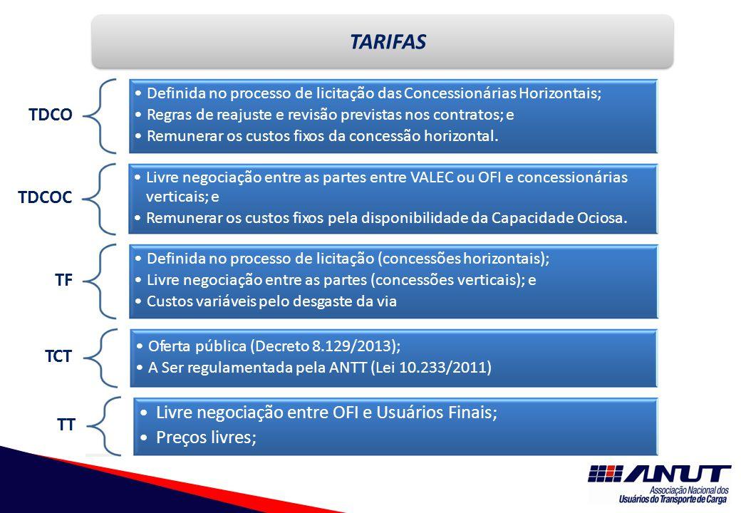 TDCOTDCO Definida no processo de licitação das Concessionárias Horizontais; Regras de reajuste e revisão previstas nos contratos; e Remunerar os custos fixos da concessão horizontal.