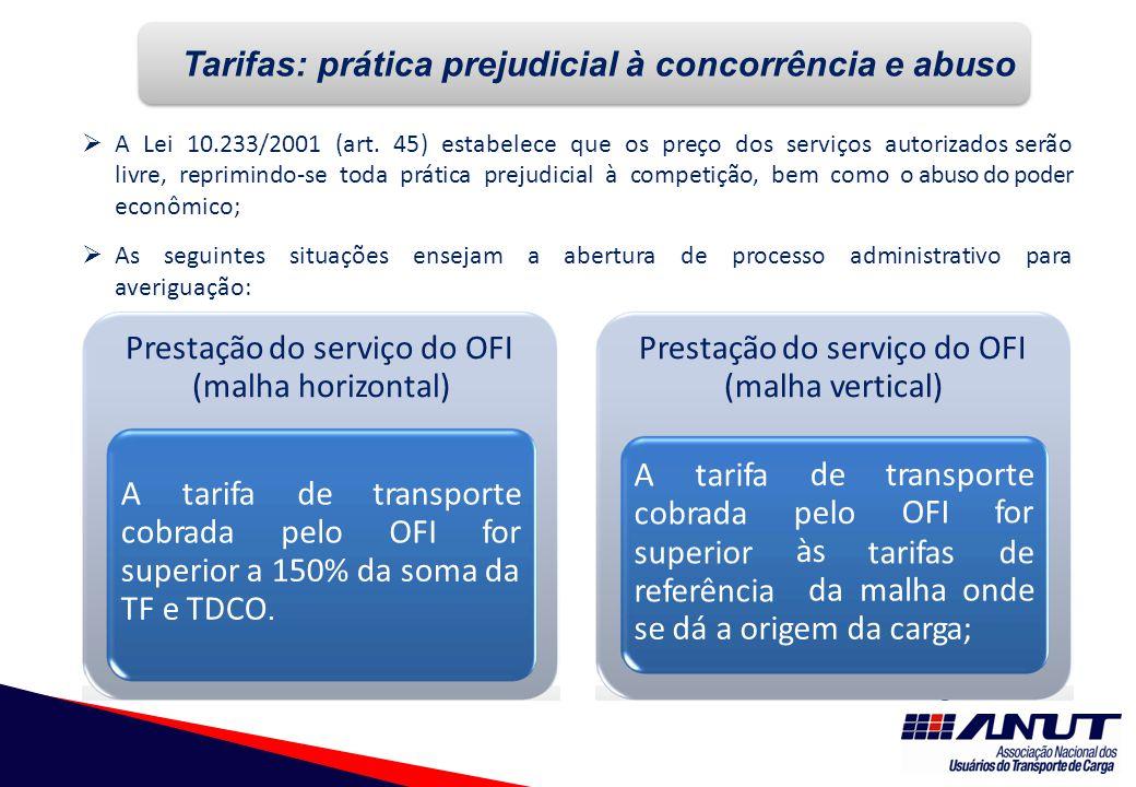Prestação do serviço do OFI (malha horizontal) AtarifacobradaAtarifacobrada detransporte peloOFIfor superior a 150% da soma da TF e TDCO.