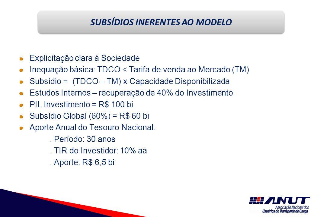  Explicitação clara à Sociedade  Inequação básica: TDCO < Tarifa de venda ao Mercado (TM)  Subsídio = (TDCO – TM) x Capacidade Disponibilizada  Estudos Internos – recuperação de 40% do Investimento  PIL Investimento = R$ 100 bi  Subsídio Global (60%) = R$ 60 bi  Aporte Anual do Tesouro Nacional:.