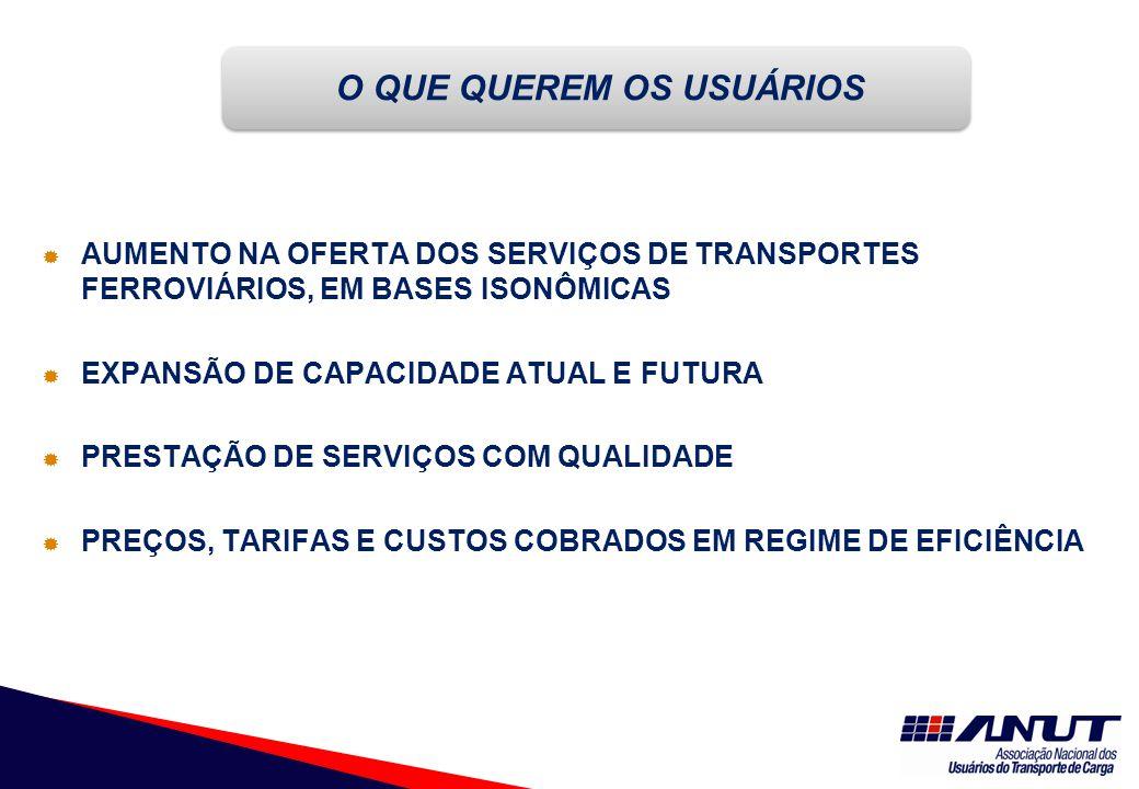  CONCENTRAÇÃO EM MINÉRIO DE FERRO E PRODUTOS AGRÍCOLAS (SOJA).