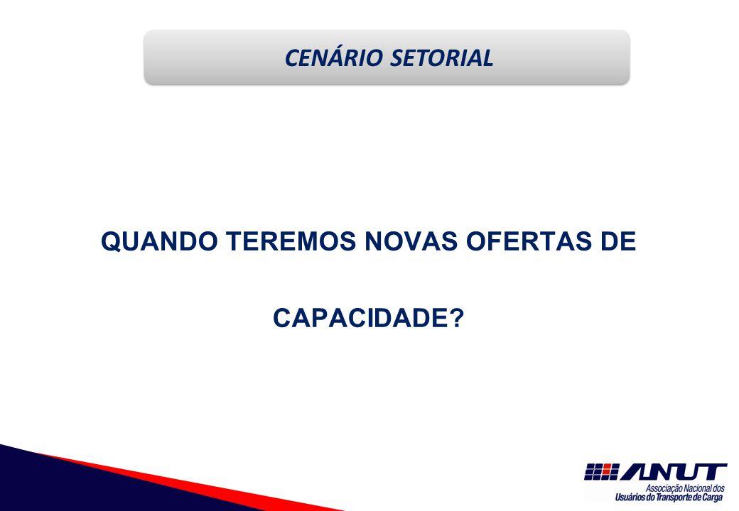 QUANDO TEREMOS NOVAS OFERTAS DE CAPACIDADE CENÁRIO SETORIAL