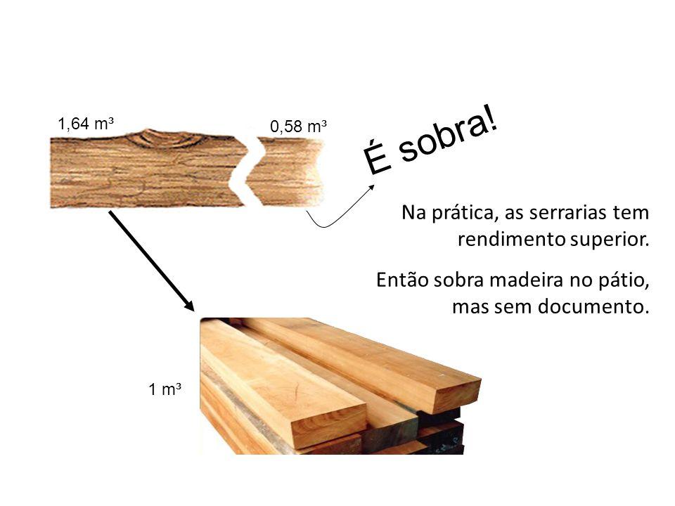 1,64 m³ 1 m³ 0,58 m³ Na prática, as serrarias tem rendimento superior. Então sobra madeira no pátio, mas sem documento. É sobra!